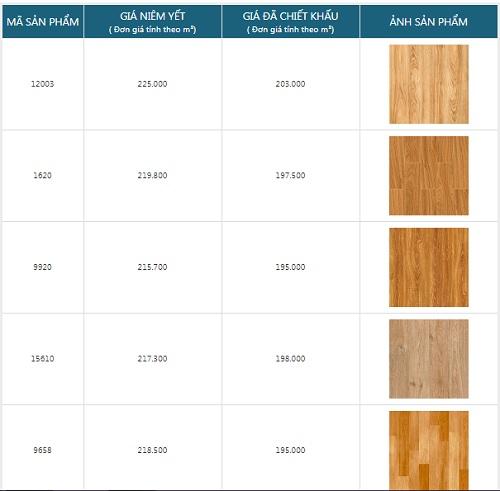 gạch giả gỗ giá bao nhiêu