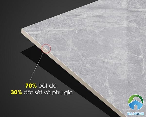 Gạch làm từ chất liệu granite là lựa chọn hàng đầu mà bạn nên biết